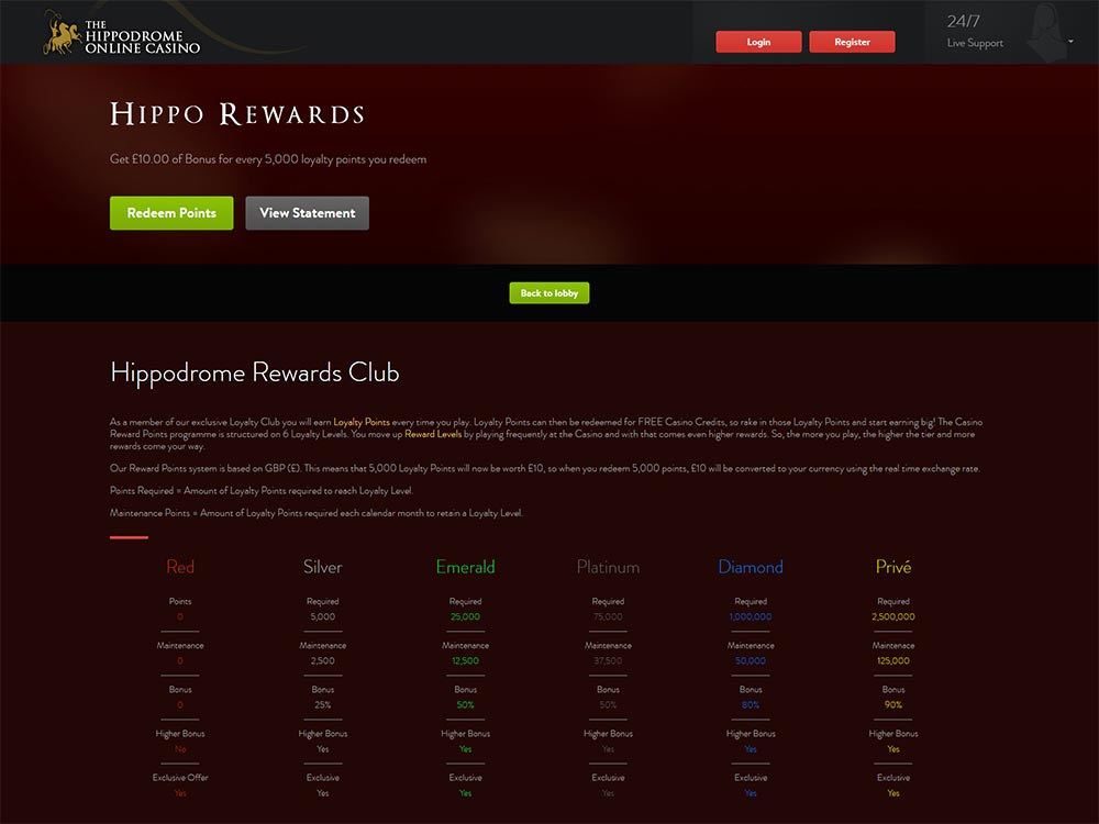 Hippodrome Online Casino Rewards Club
