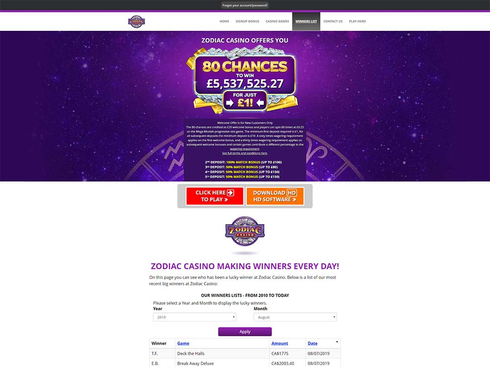 Zodiac Casino Winners List